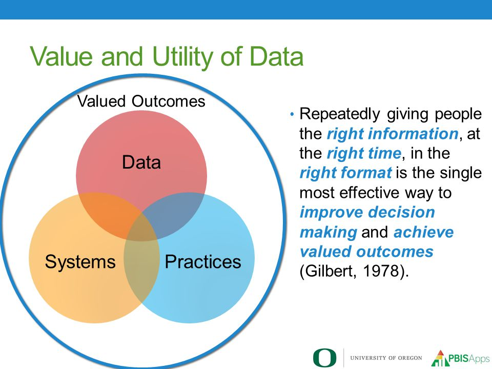 Value and Utility of Data