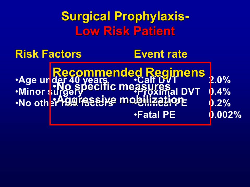 Surgical Prophylaxis- Low Risk Patient