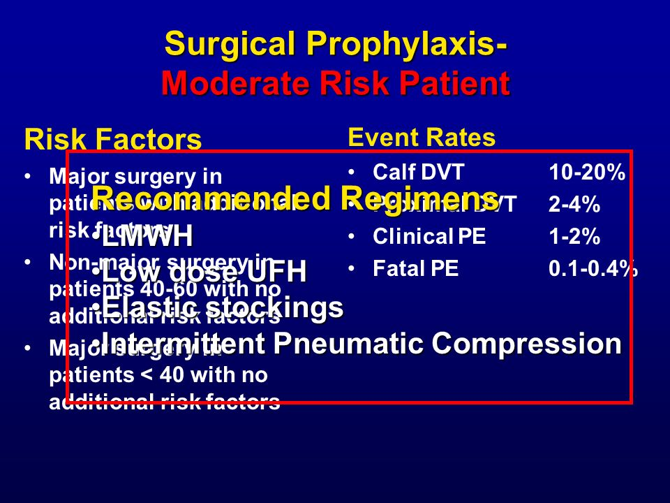 Surgical Prophylaxis- Moderate Risk Patient