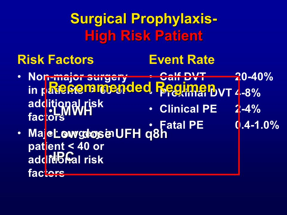 Surgical Prophylaxis- High Risk Patient