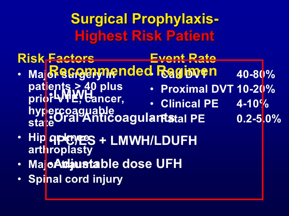 Surgical Prophylaxis- Highest Risk Patient