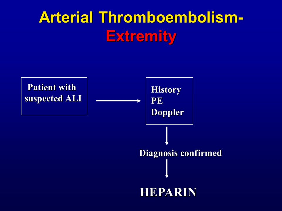 Arterial Thromboembolism-Extremity