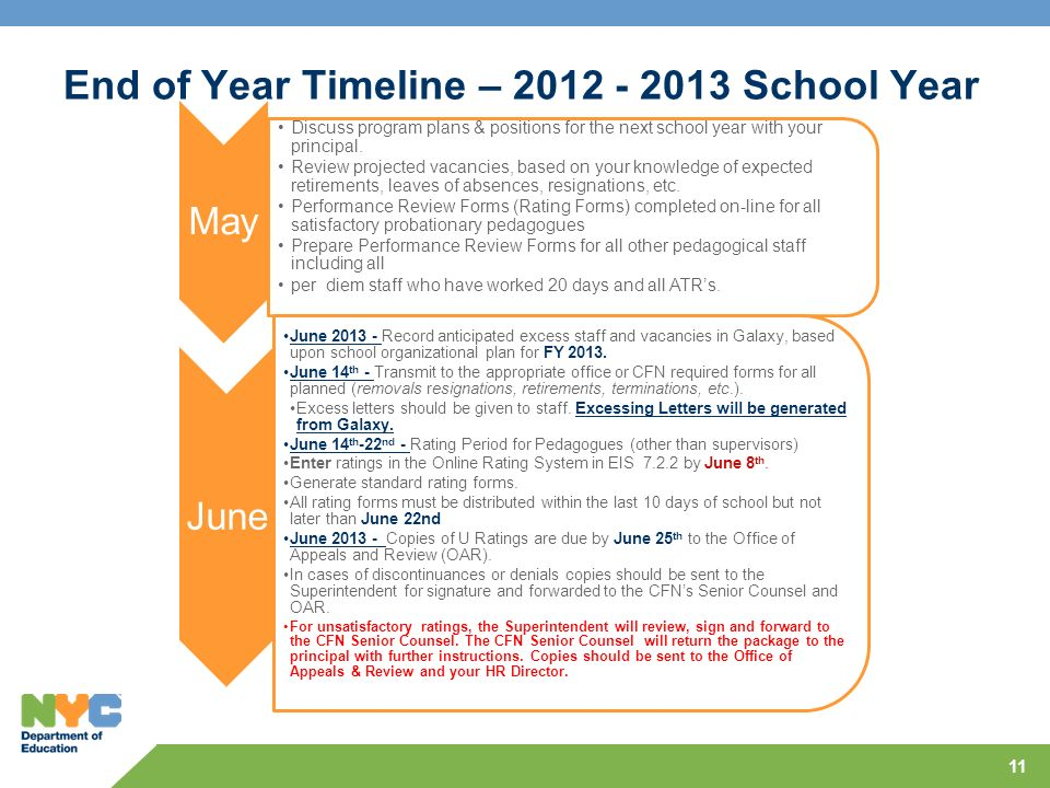 End of Year Timeline – School Year