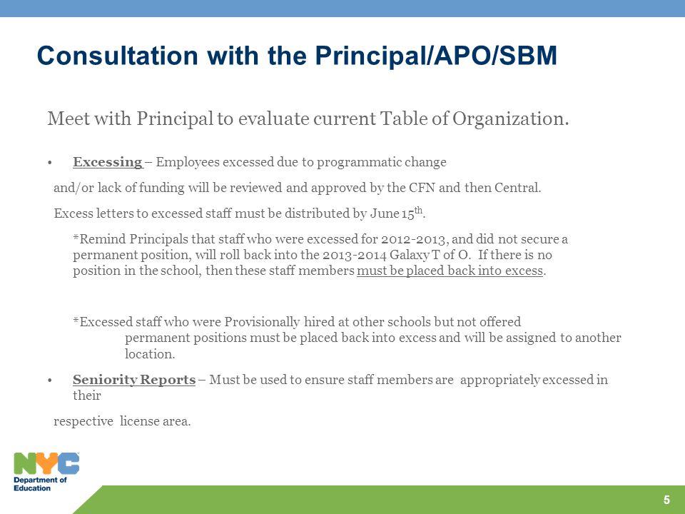 Consultation with the Principal/APO/SBM