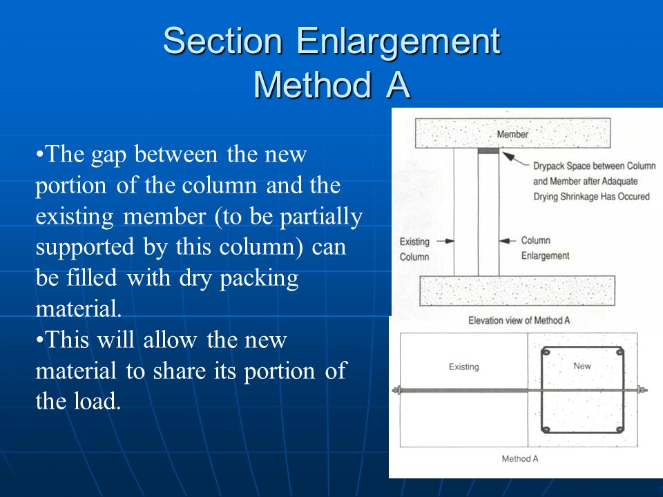 Section Enlargement Method A