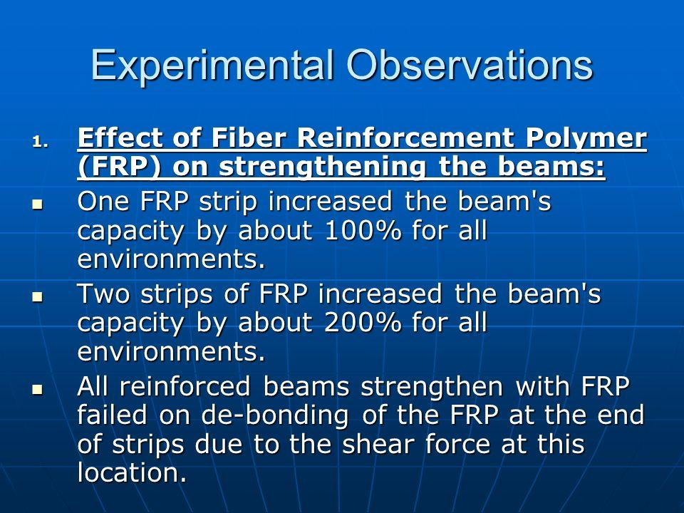 Experimental Observations
