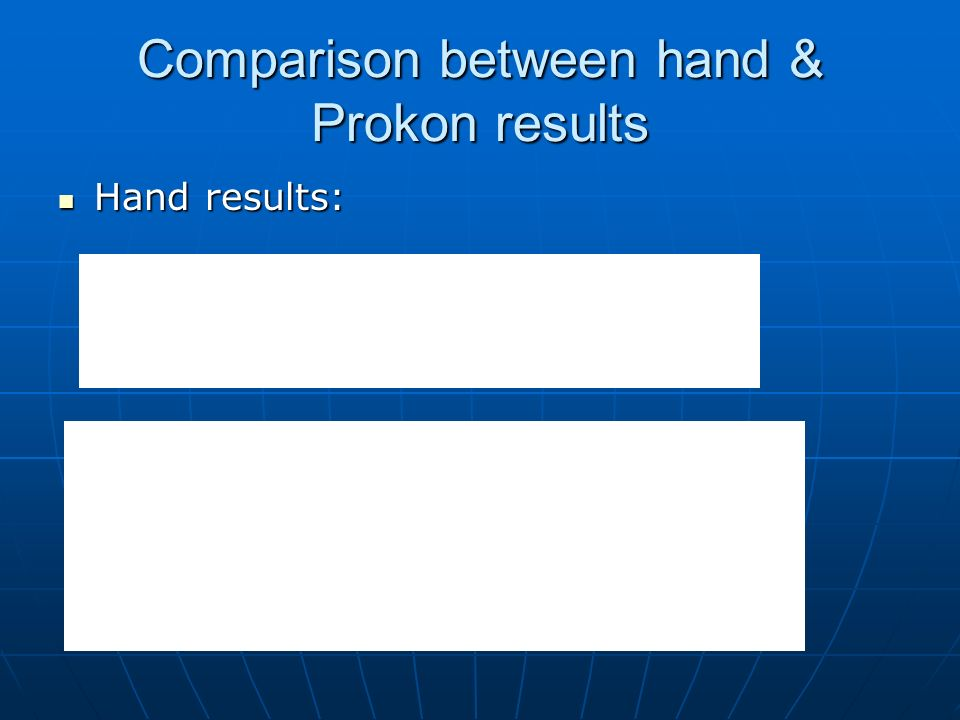 Comparison between hand & Prokon results