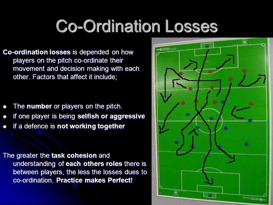 Co-Ordination Losses