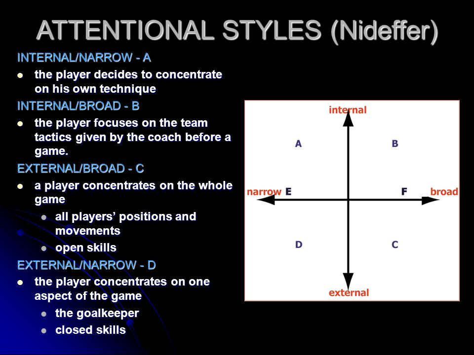 ATTENTIONAL STYLES (Nideffer)