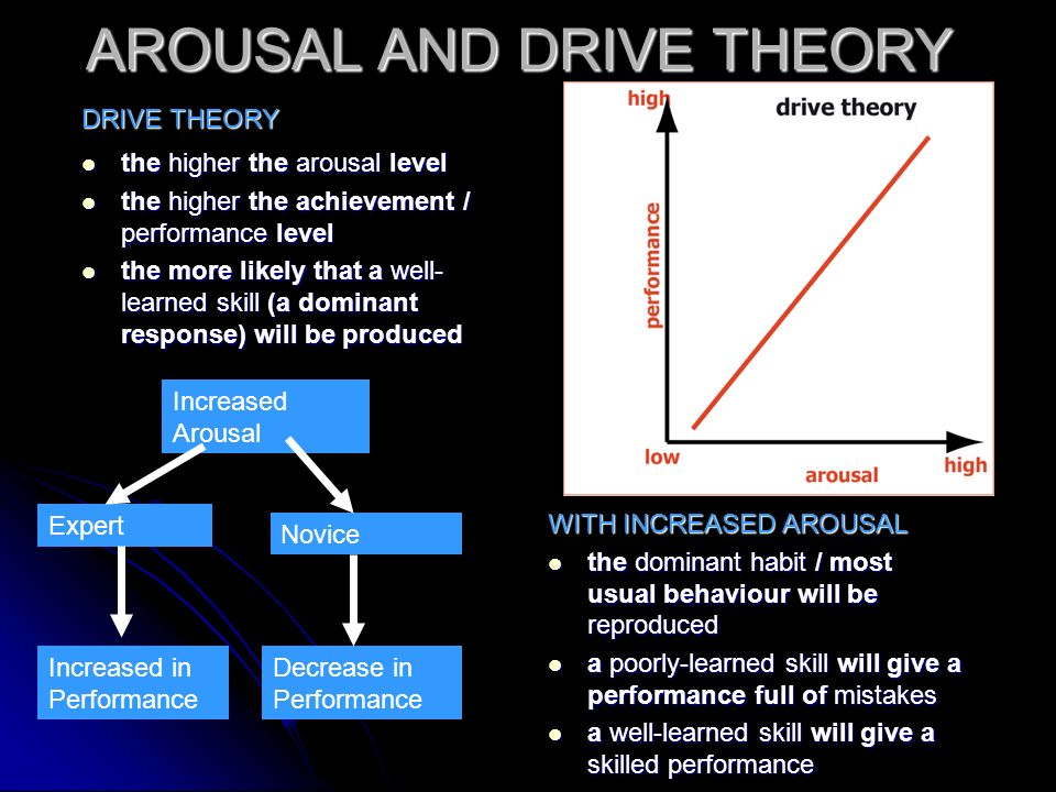 AROUSAL AND DRIVE THEORY