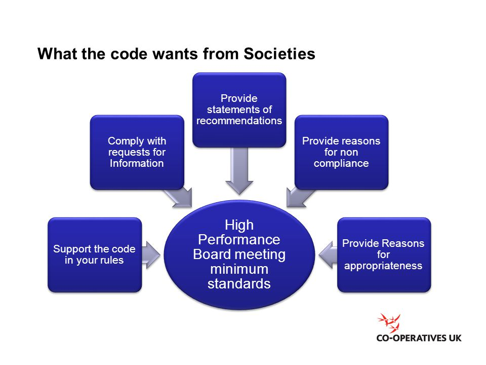 What the code wants from Societies