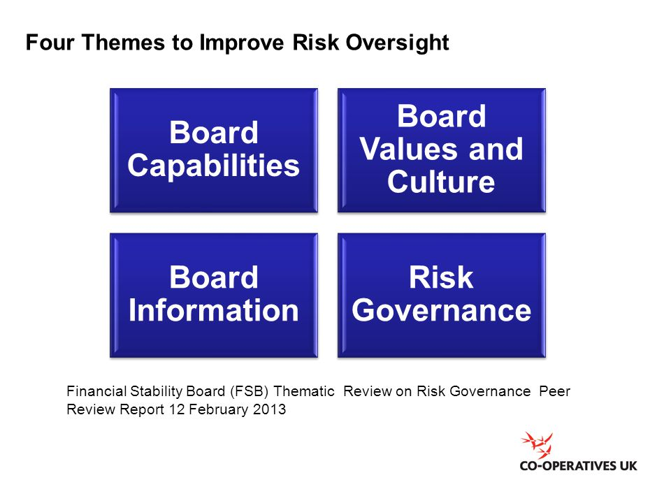 Four Themes to Improve Risk Oversight
