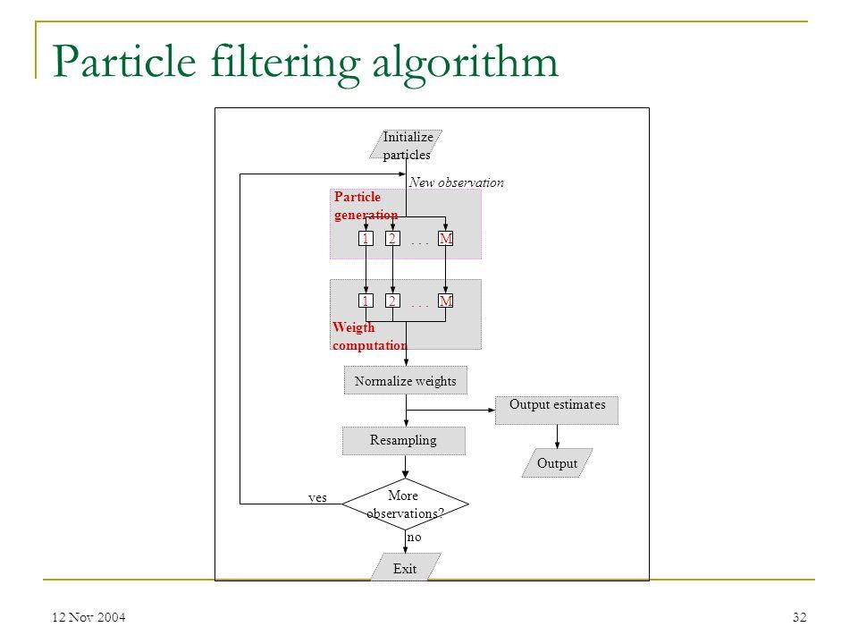 Particle filtering algorithm