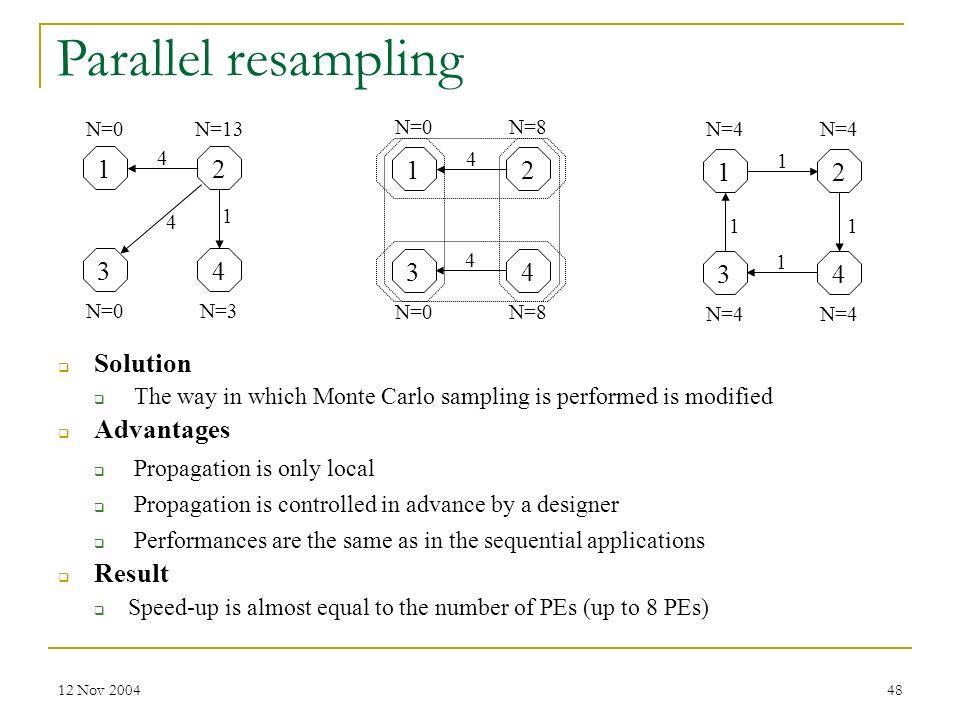 Parallel resampling 1 2 3 4 1 2 1 2 3 4 3 4 Solution Advantages Result