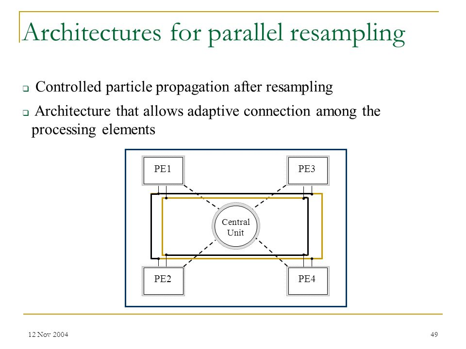 Architectures for parallel resampling