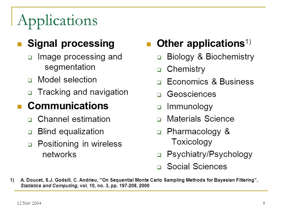 Applications Signal processing Communications Other applications1)