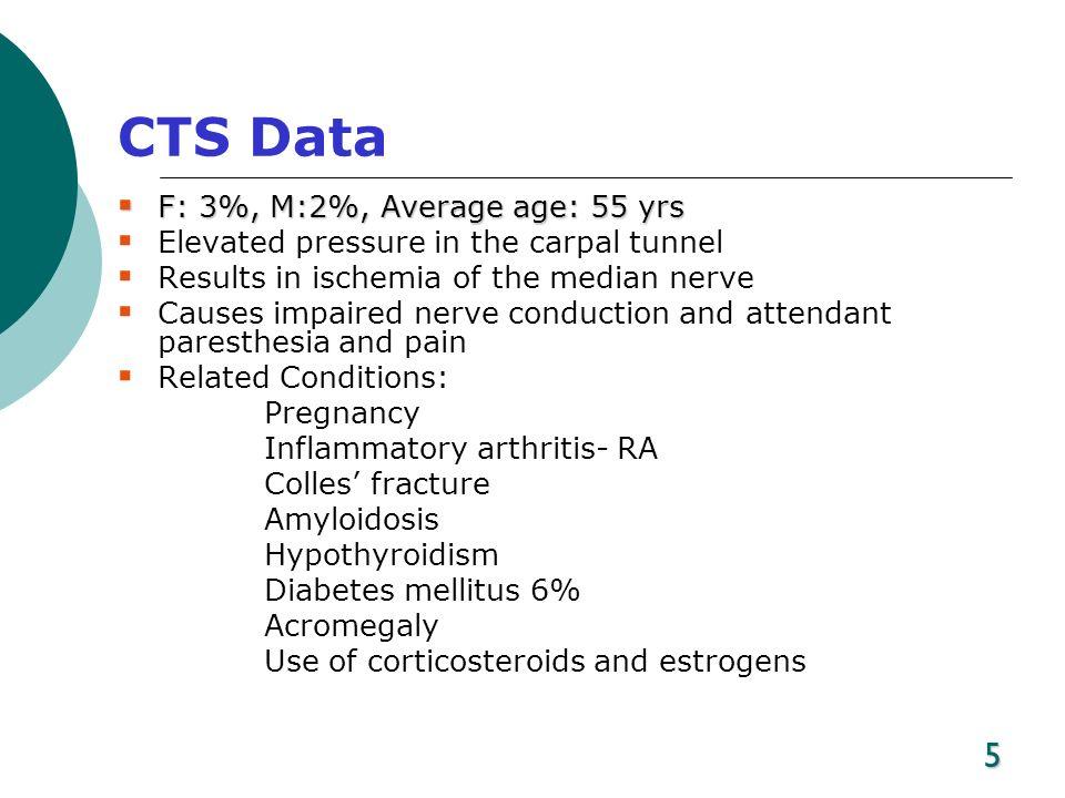 CTS Data F: 3%, M:2%, Average age: 55 yrs
