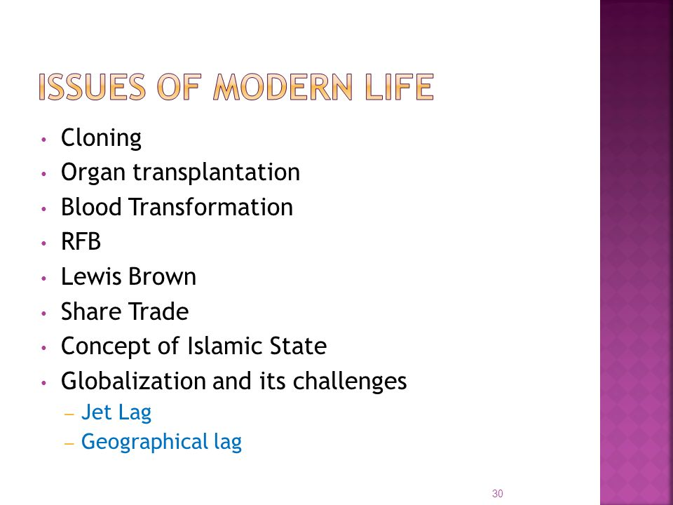 Issues of modern life Cloning Organ transplantation