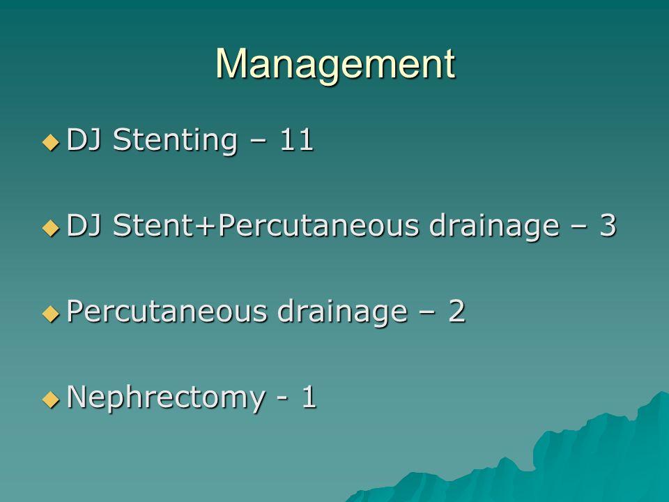Management DJ Stenting – 11 DJ Stent+Percutaneous drainage – 3