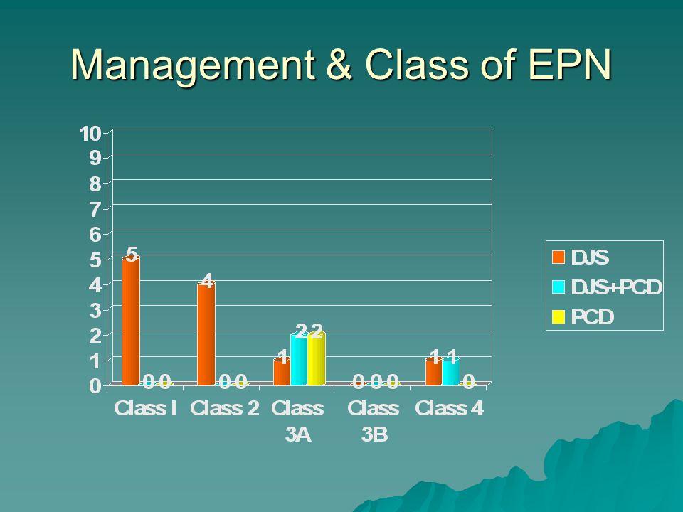 Management & Class of EPN