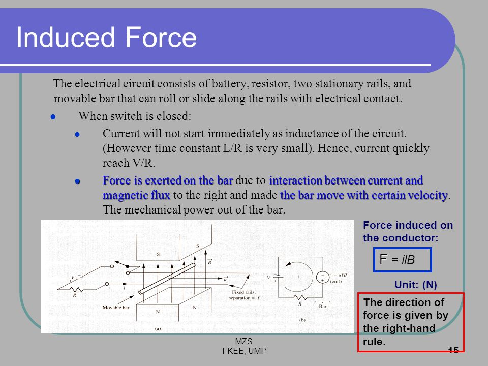 Induced Force