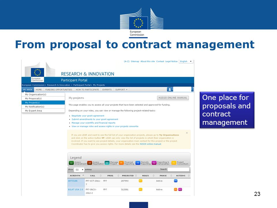 From proposal to contract management