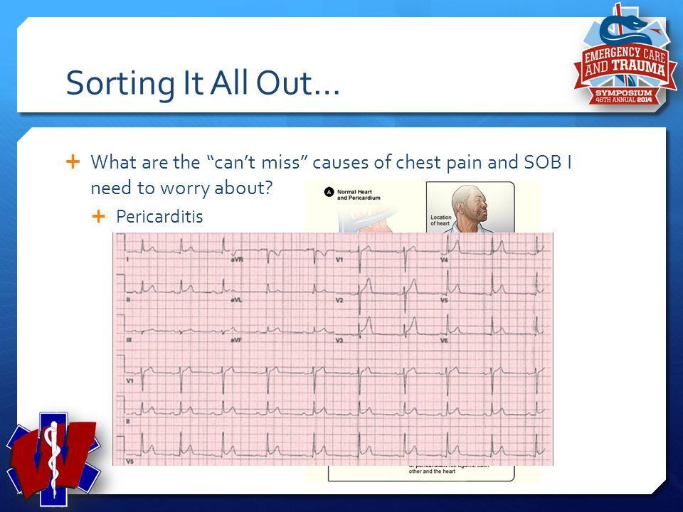Sorting It All Out… What are the can't miss causes of chest pain and SOB I need to worry about Pericarditis.