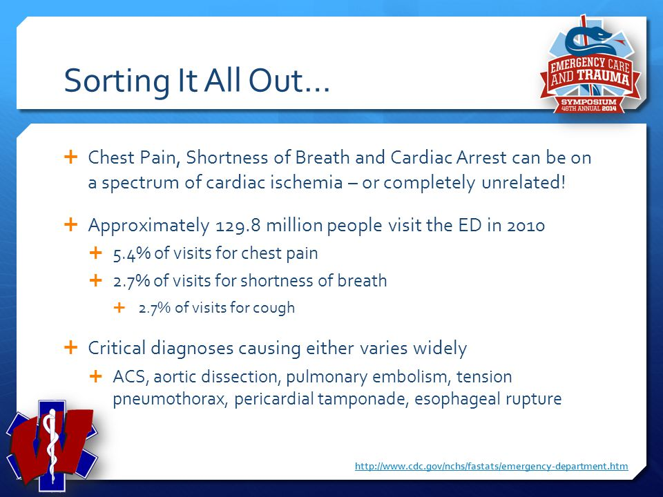 Sorting It All Out… Chest Pain, Shortness of Breath and Cardiac Arrest can be on a spectrum of cardiac ischemia – or completely unrelated!