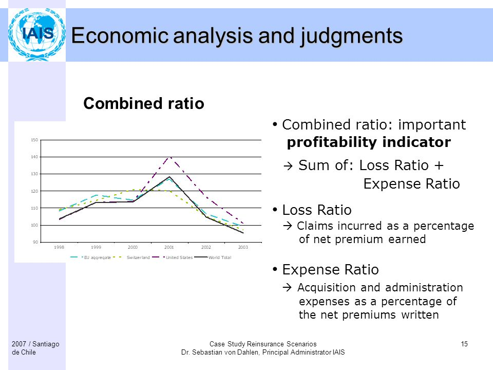 Economic analysis and judgments