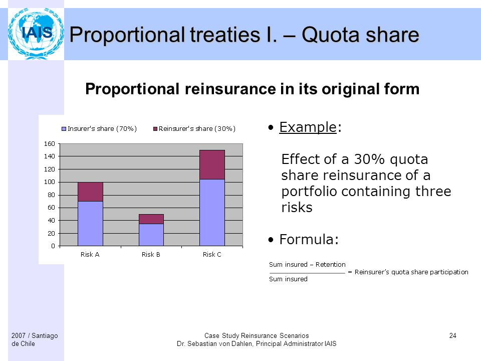 Proportional treaties I. – Quota share