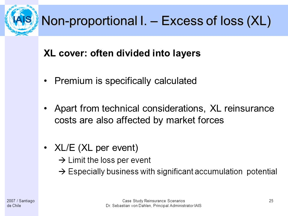 Non-proportional I. – Excess of loss (XL)