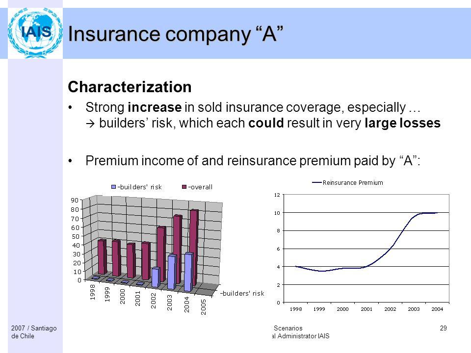 Insurance company A Characterization