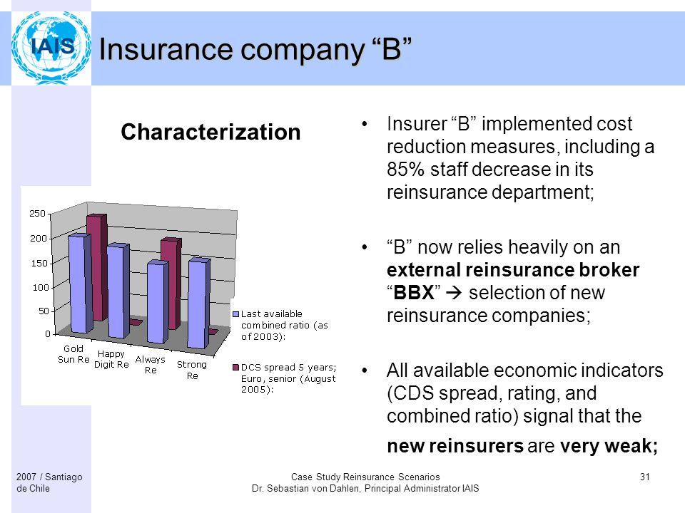 Insurance company B Characterization