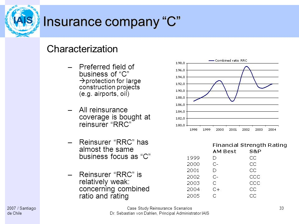 Insurance company C Characterization