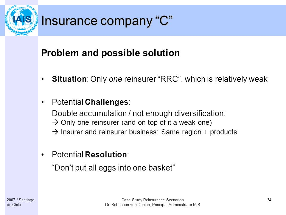 Insurance company C Problem and possible solution