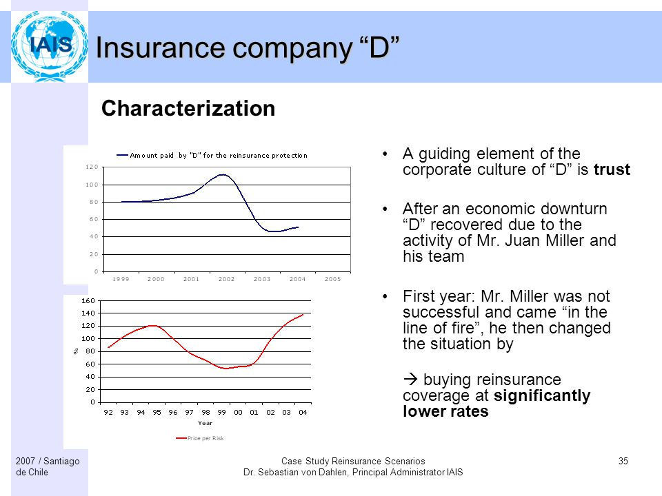 Insurance company D Characterization
