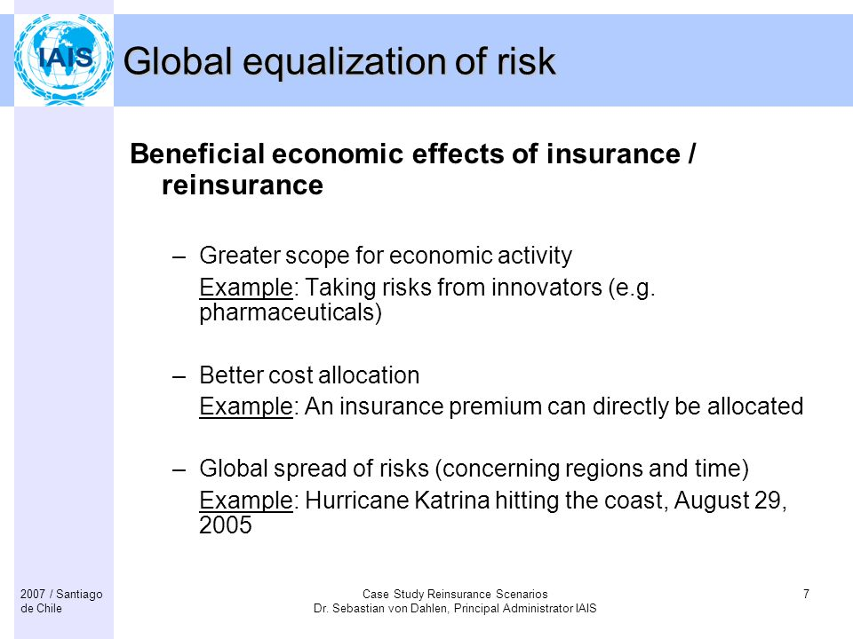 Global equalization of risk