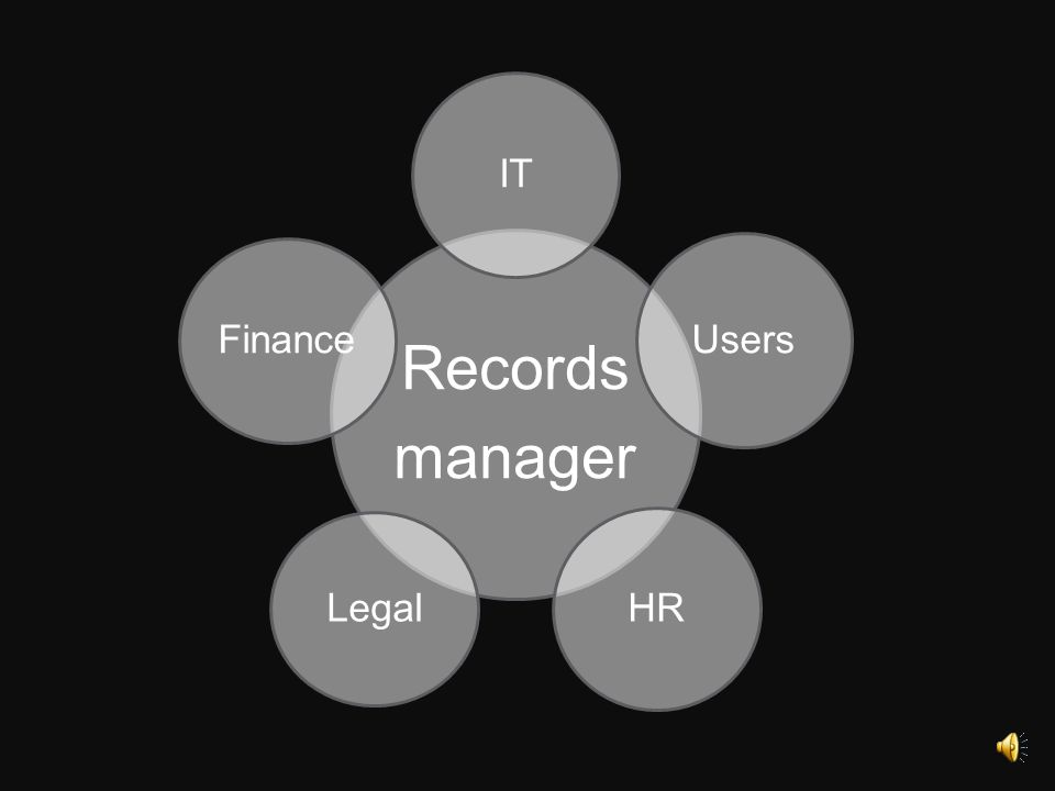 Sample 6 Records manager IT Users HR Legal Finance