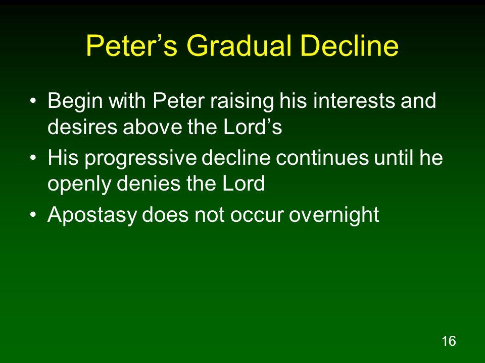 Peter's Gradual Decline