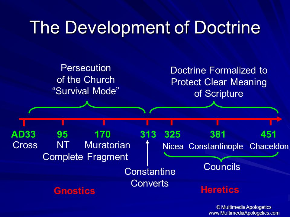 comparison of the different theologies from christology to docetism and arianism The three christological heresies or a strong delusion (christology and criticism which gave rise to docetism, marcionism.