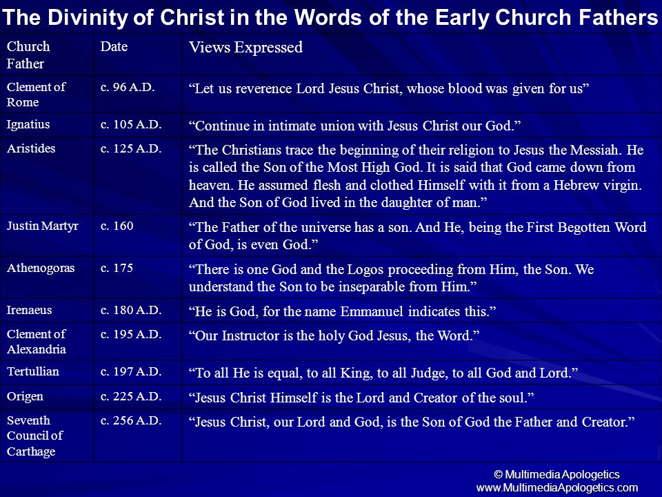 The Divinity of Christ in the Words of the Early Church Fathers