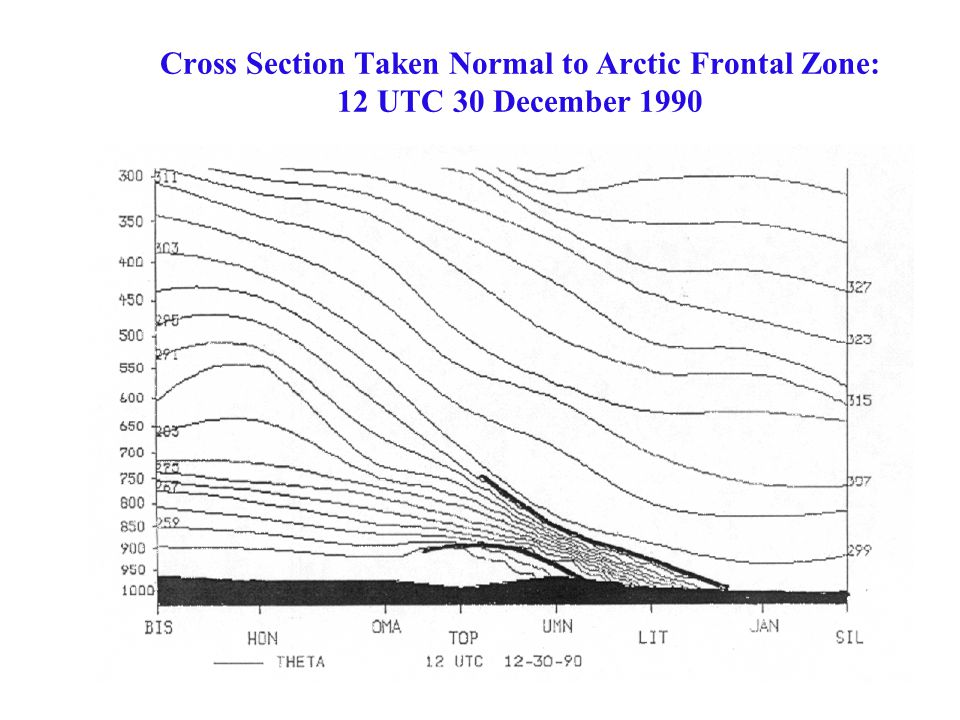 Cross Section Taken Normal to Arctic Frontal Zone: 12 UTC 30 December 1990