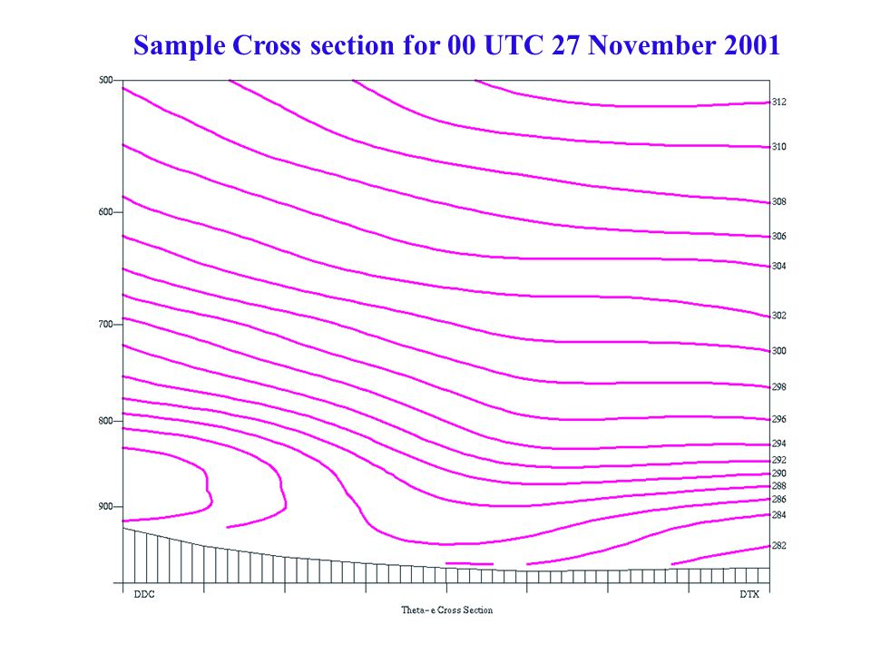 Sample Cross section for 00 UTC 27 November 2001