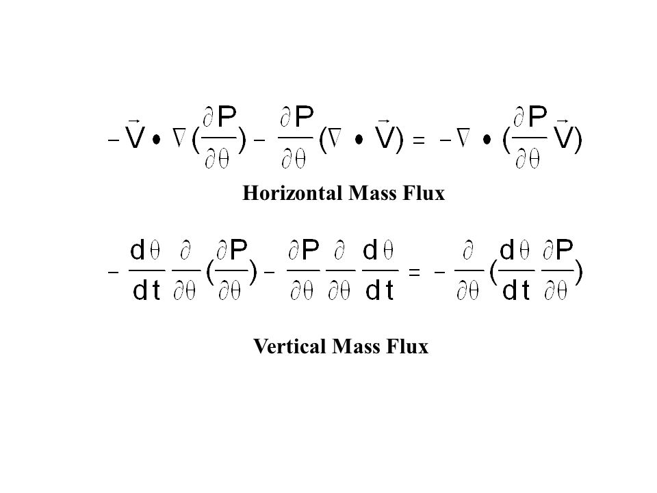 Horizontal Mass Flux Vertical Mass Flux