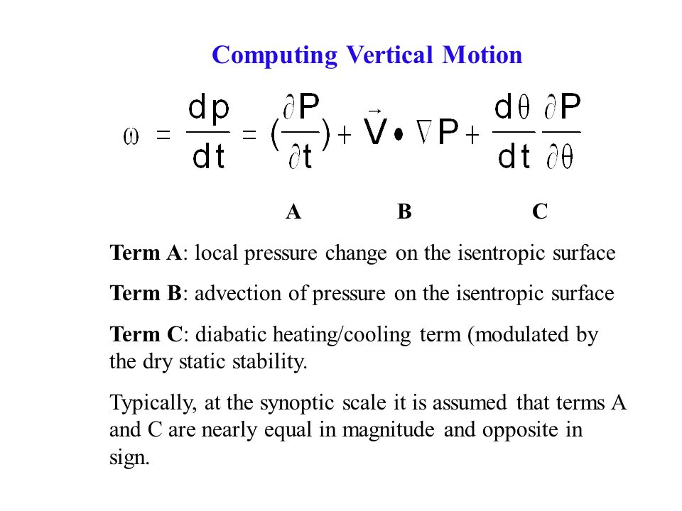 Computing Vertical Motion