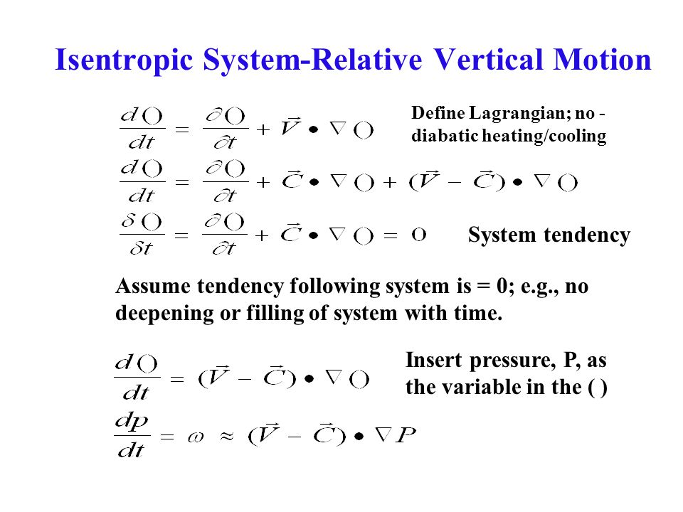 Isentropic System-Relative Vertical Motion