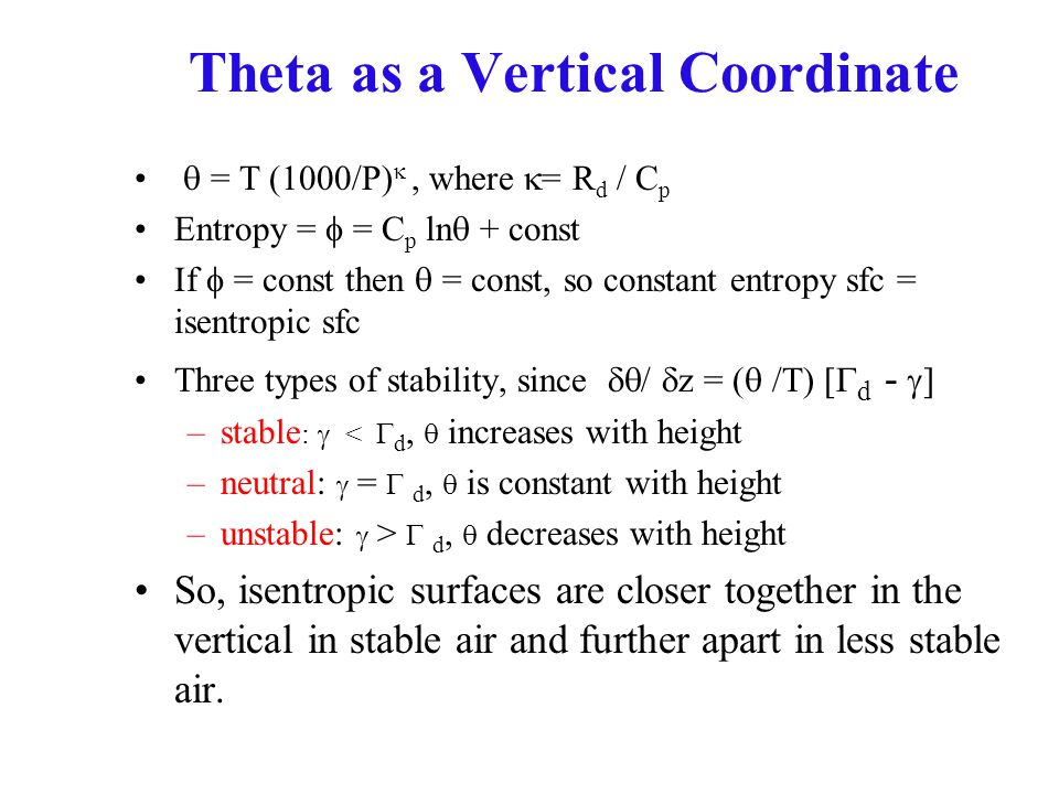 Theta as a Vertical Coordinate