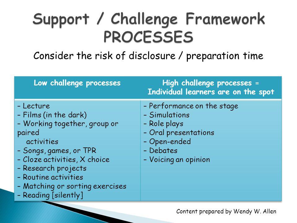 Support / Challenge Framework PROCESSES
