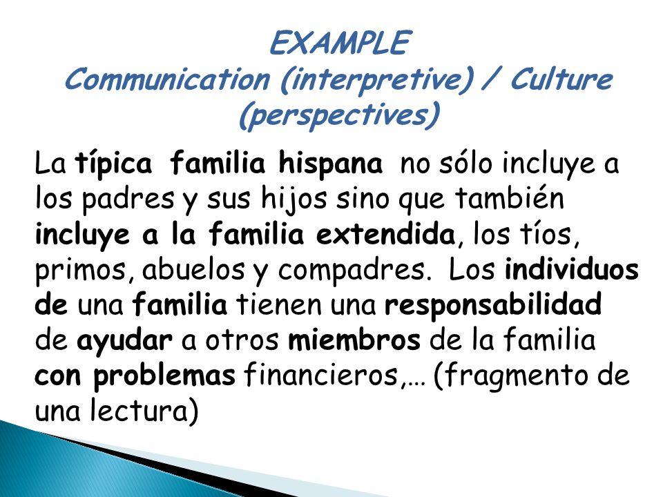 Communication (interpretive) / Culture (perspectives)