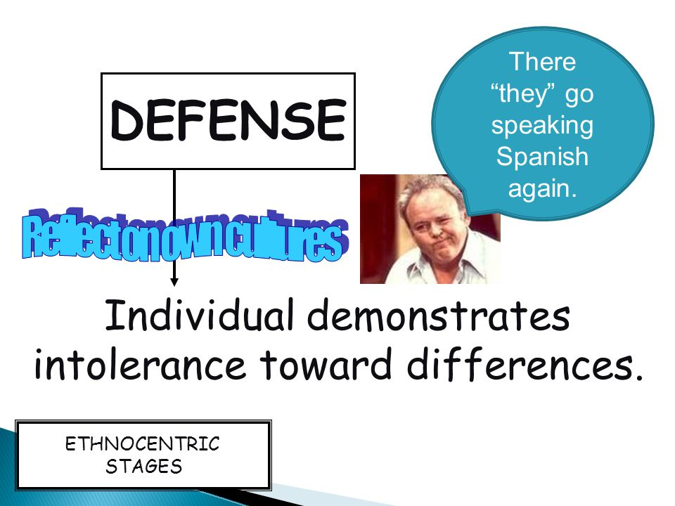 DEFENSE Individual demonstrates intolerance toward differences.